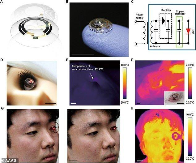 لنزهای هوشمند سلامت چشم شما را هم زیر نظر می گیرند