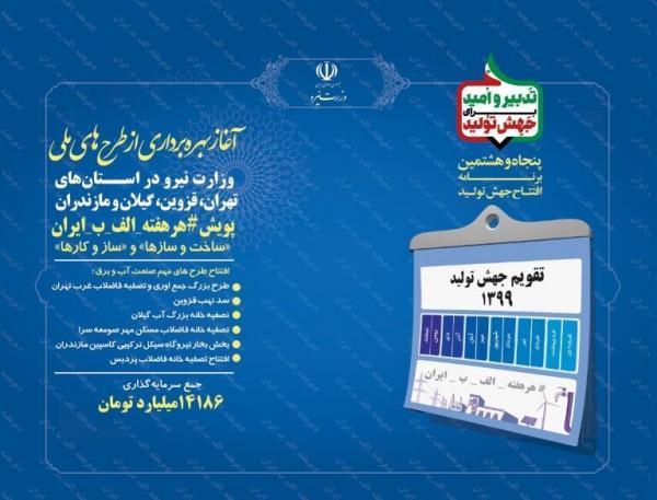 خبرنگاران بهره برداری از 6 طرح ملی وزارت نیرو با اعتبار 14 هزار میلیاردی شروع شد